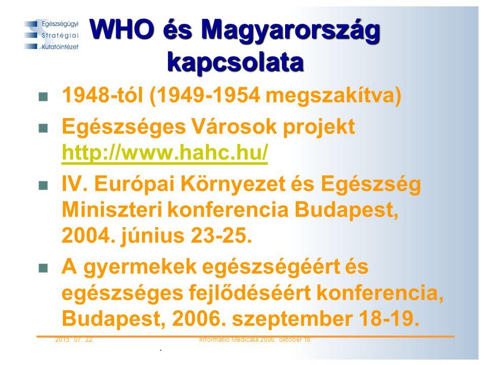 WHO és Magyarország kapcsolata