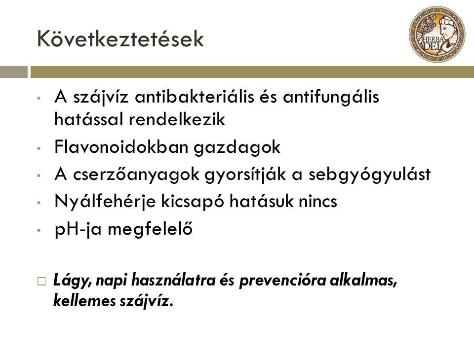Következtetések A szájvíz antibakteriális és antifungális hatással rendelkezik. Flavonoidokban gazdagok.