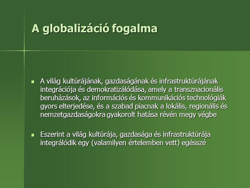 A globalizáció fogalma