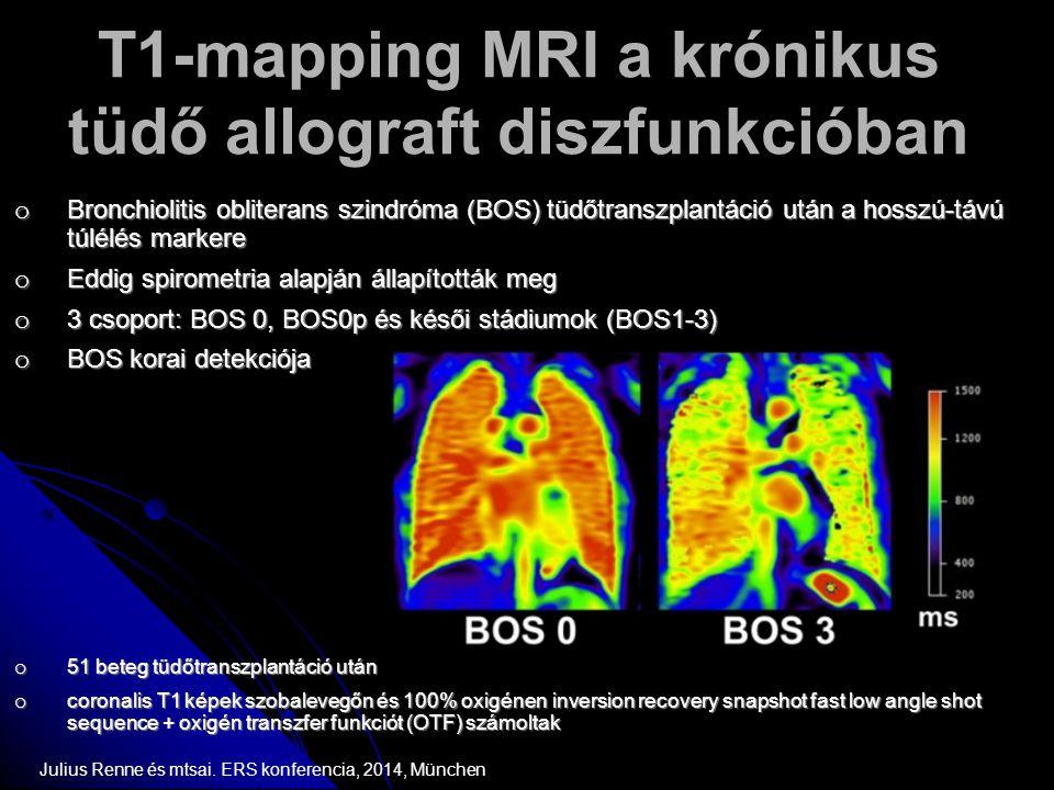 T1-mapping MRI a krónikus tüdő allograft diszfunkcióban