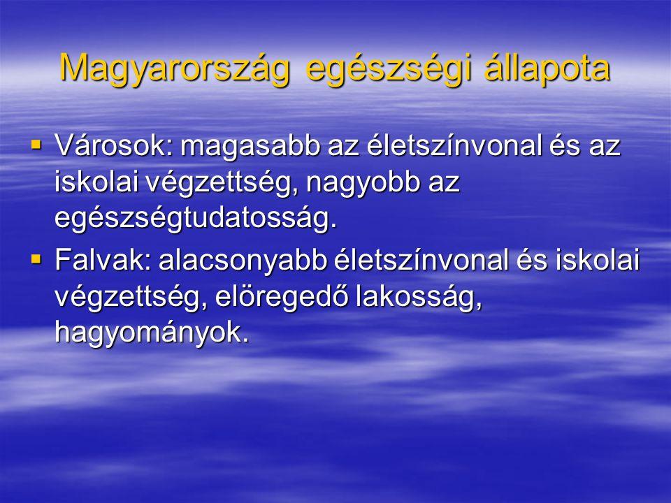 Magyarország egészségi állapota