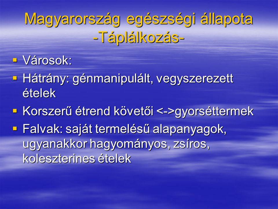 Magyarország egészségi állapota -Táplálkozás-