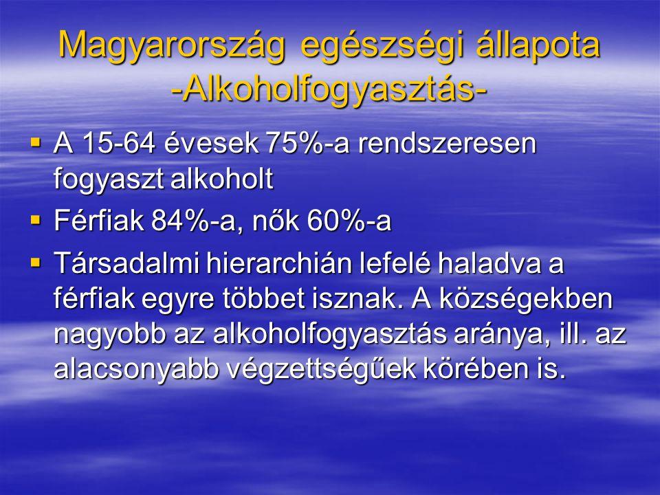 Magyarország egészségi állapota -Alkoholfogyasztás-