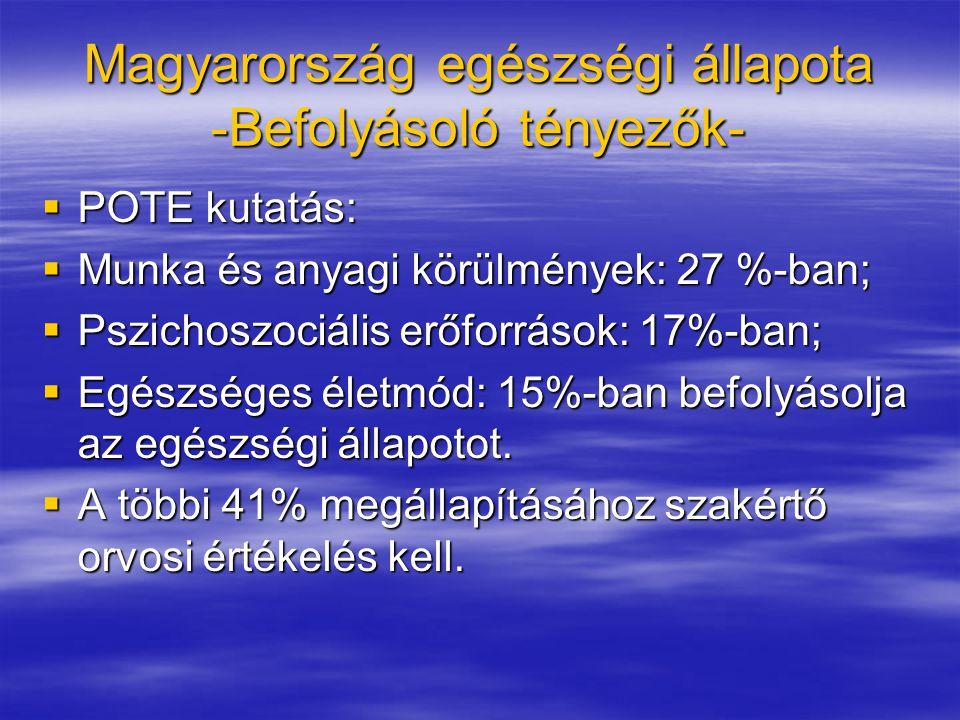 Magyarország egészségi állapota -Befolyásoló tényezők-