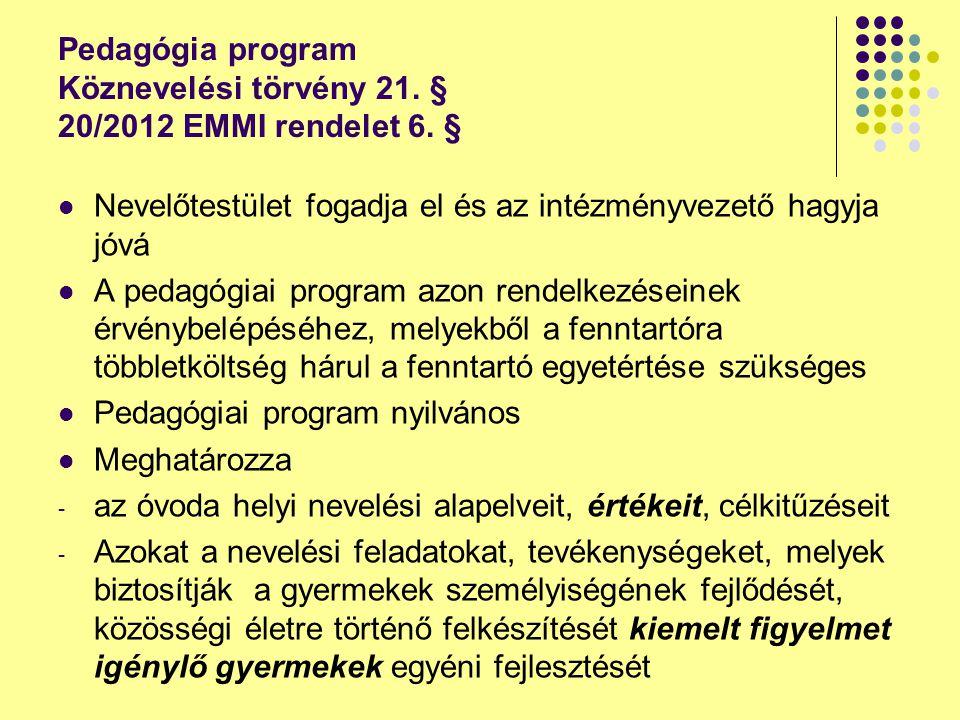 Pedagógia program Köznevelési törvény 21. § 20/2012 EMMI rendelet 6. §