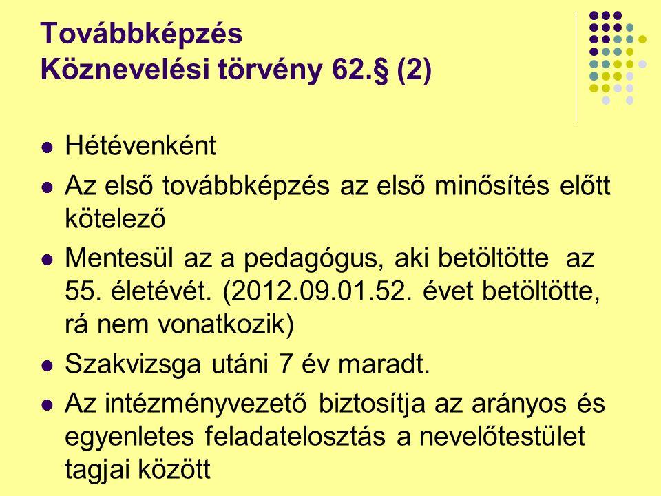 Továbbképzés Köznevelési törvény 62.§ (2)