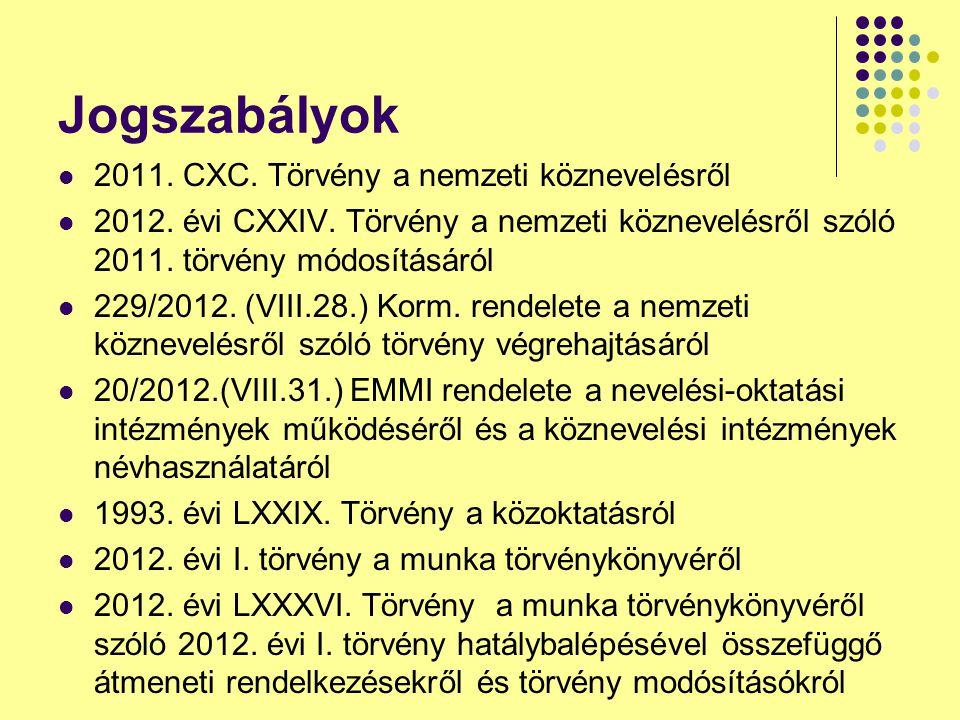 Jogszabályok 2011. CXC. Törvény a nemzeti köznevelésről