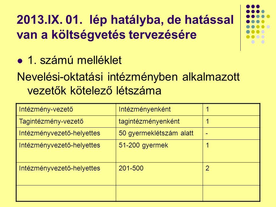 2013.IX. 01. lép hatályba, de hatással van a költségvetés tervezésére