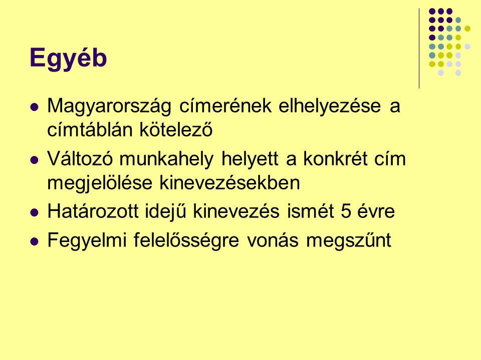 Egyéb Magyarország címerének elhelyezése a címtáblán kötelező