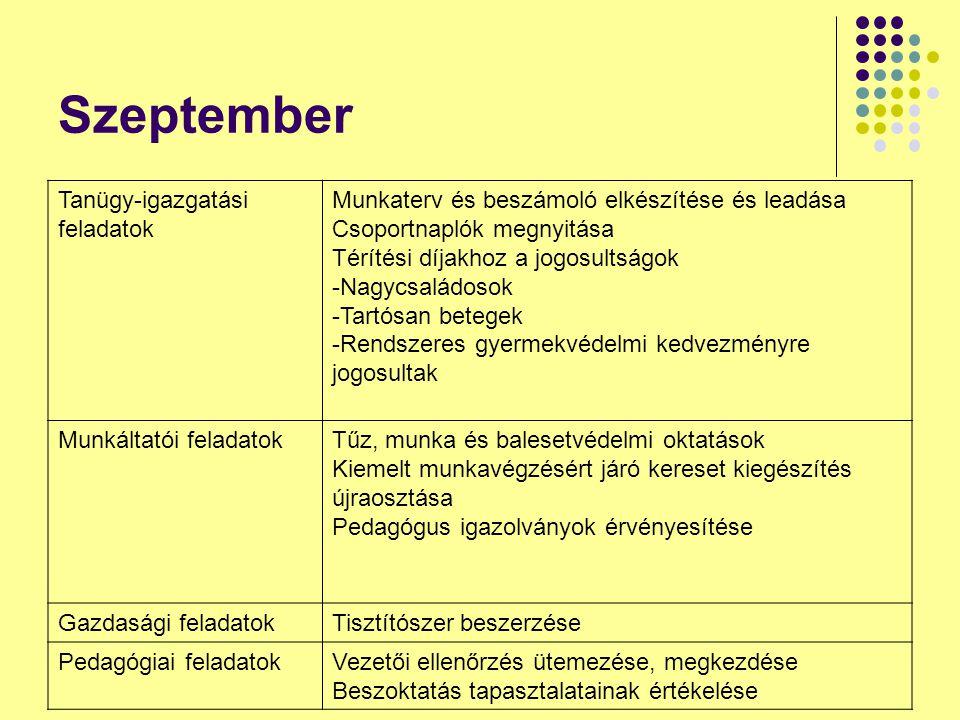 Szeptember Tanügy-igazgatási feladatok