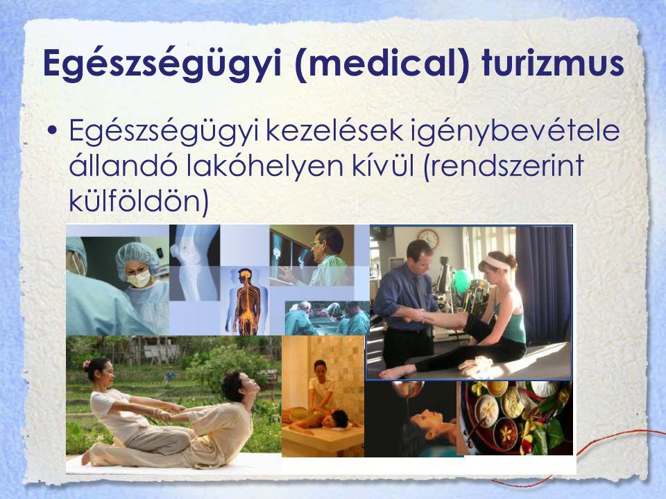 Egészségügyi (medical) turizmus