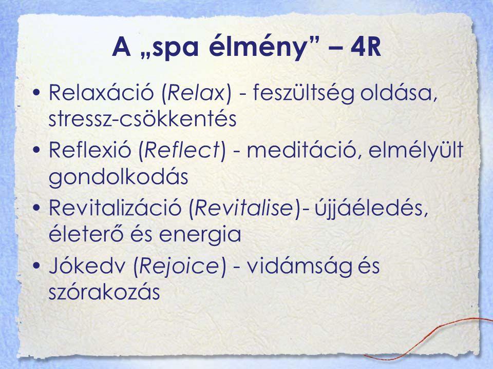 """A """"spa élmény – 4R Relaxáció (Relax) - feszültség oldása, stressz-csökkentés. Reflexió (Reflect) - meditáció, elmélyült gondolkodás."""