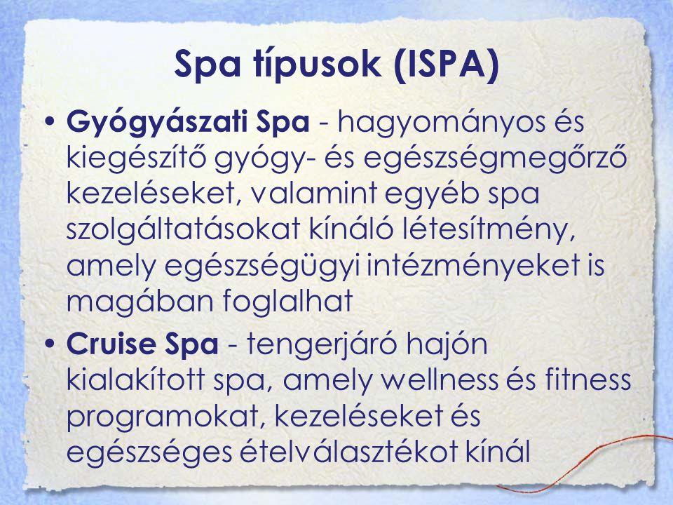 Spa típusok (ISPA)