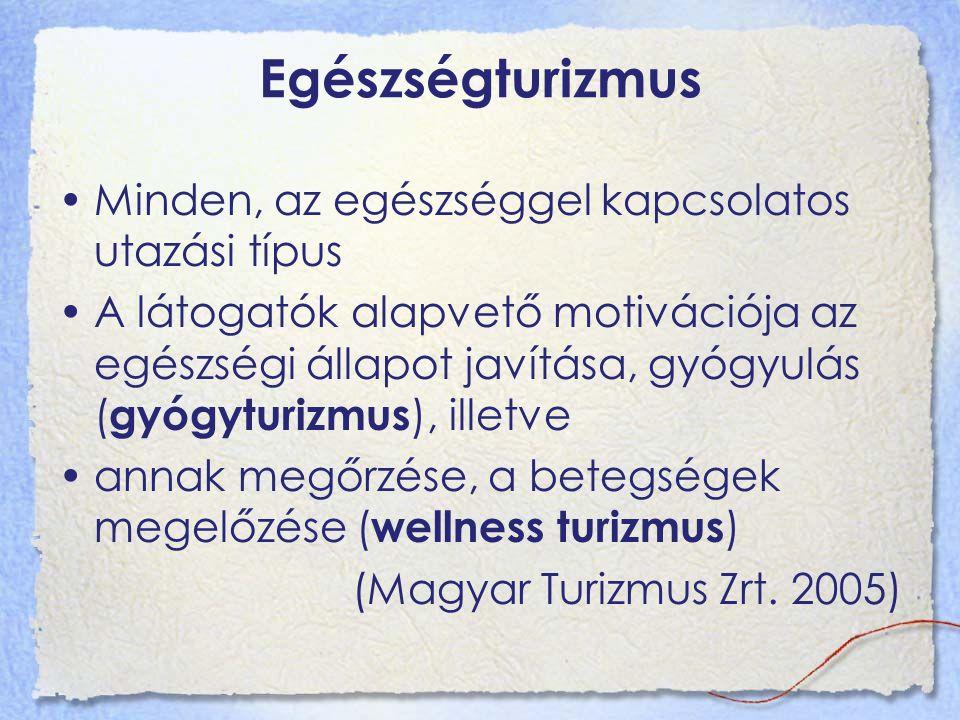 Egészségturizmus Minden, az egészséggel kapcsolatos utazási típus