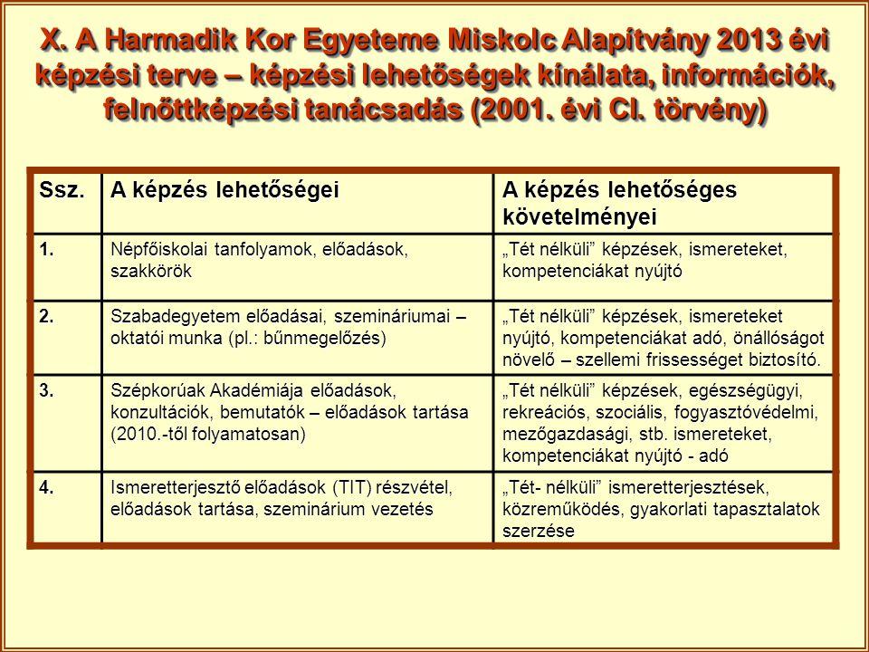 X. A Harmadik Kor Egyeteme Miskolc Alapítvány 2013 évi képzési terve – képzési lehetőségek kínálata, információk, felnőttképzési tanácsadás (2001. évi CI. törvény)