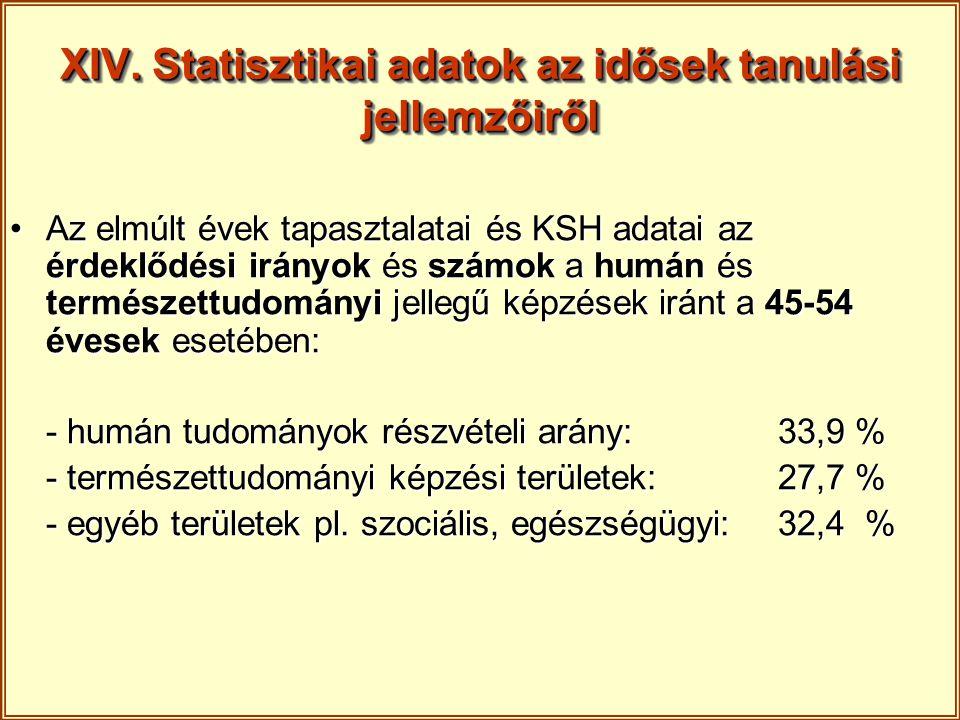 XIV. Statisztikai adatok az idősek tanulási jellemzőiről