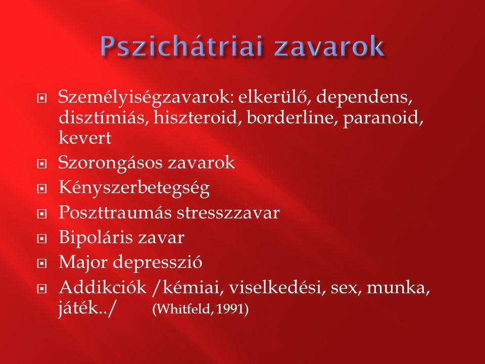 Pszichátriai zavarok Személyiségzavarok: elkerülő, dependens, disztímiás, hiszteroid, borderline, paranoid, kevert.