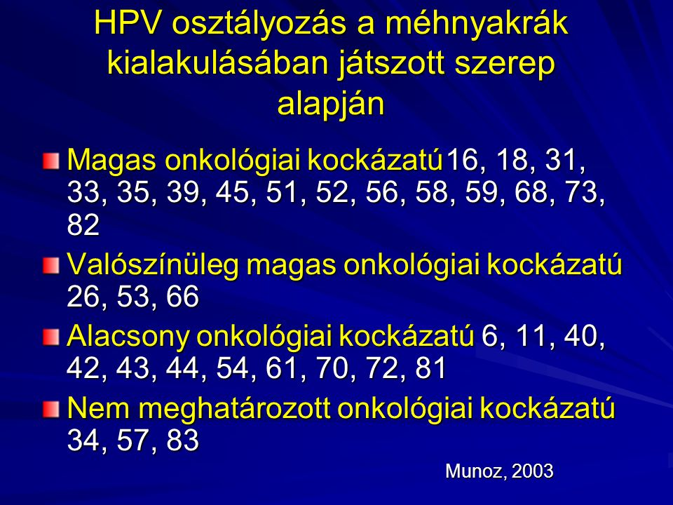 HPV osztályozás a méhnyakrák kialakulásában játszott szerep alapján