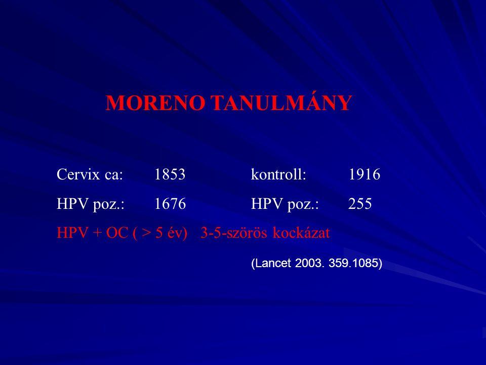 MORENO TANULMÁNY Cervix ca: 1853 kontroll: 1916