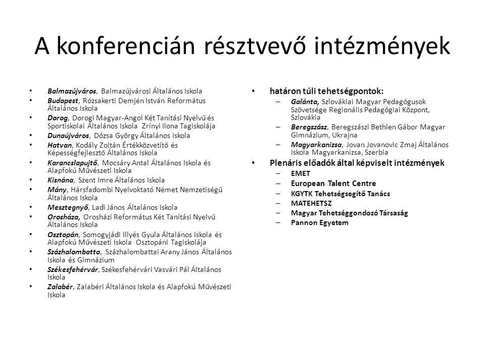 A konferencián résztvevő intézmények