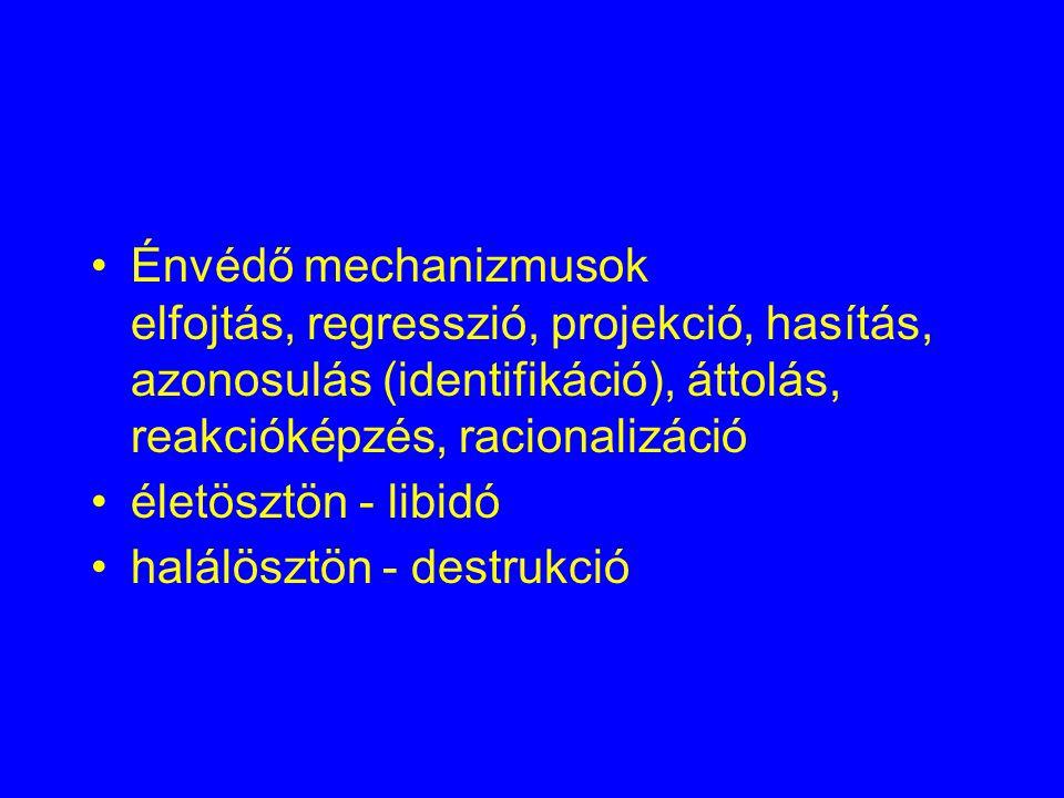 Énvédő mechanizmusok elfojtás, regresszió, projekció, hasítás, azonosulás (identifikáció), áttolás, reakcióképzés, racionalizáció