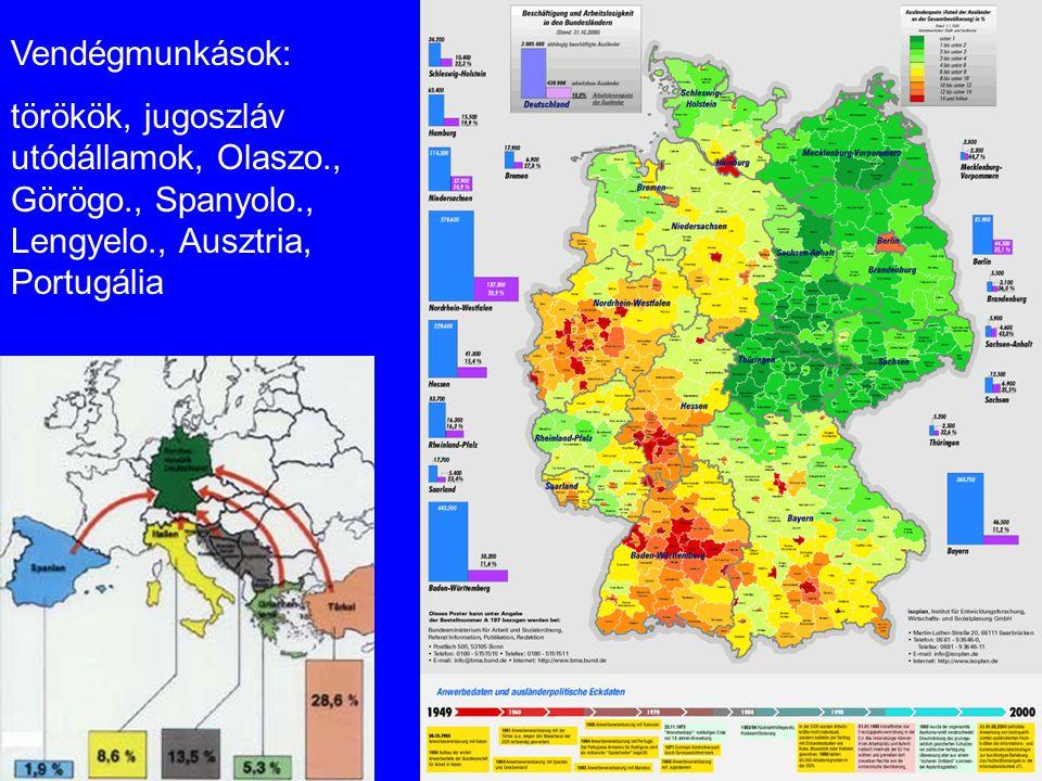Vendégmunkások: törökök, jugoszláv utódállamok, Olaszo., Görögo., Spanyolo., Lengyelo., Ausztria, Portugália.