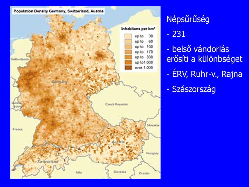 Népsűrűség 231 belső vándorlás erősíti a különbséget ÉRV, Ruhr-v., Rajna Szászország