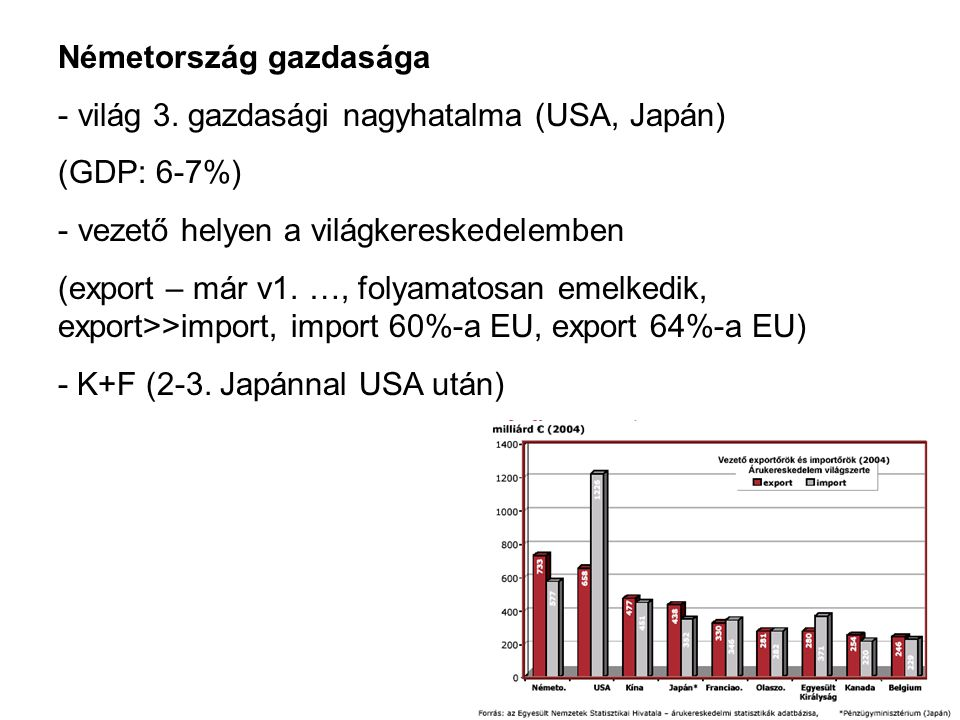 Németország gazdasága