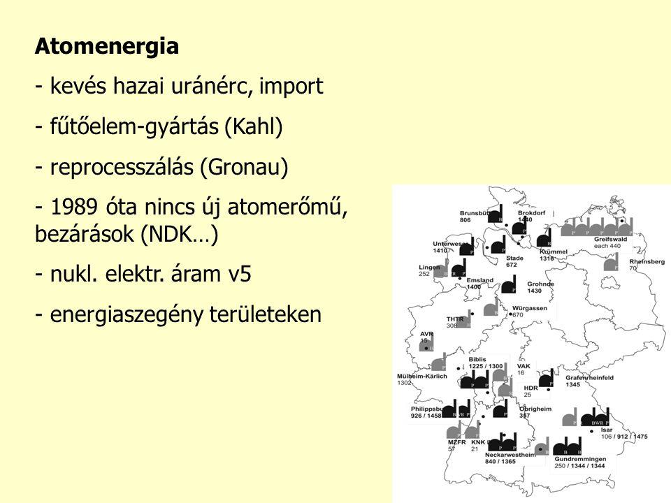 Atomenergia kevés hazai uránérc, import. fűtőelem-gyártás (Kahl) reprocesszálás (Gronau) 1989 óta nincs új atomerőmű, bezárások (NDK…)