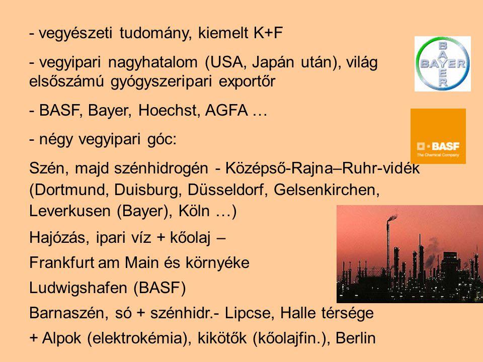 - vegyészeti tudomány, kiemelt K+F