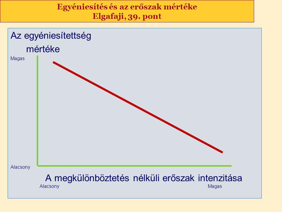 Egyéniesítés és az erőszak mértéke Elgafaji, 39. pont