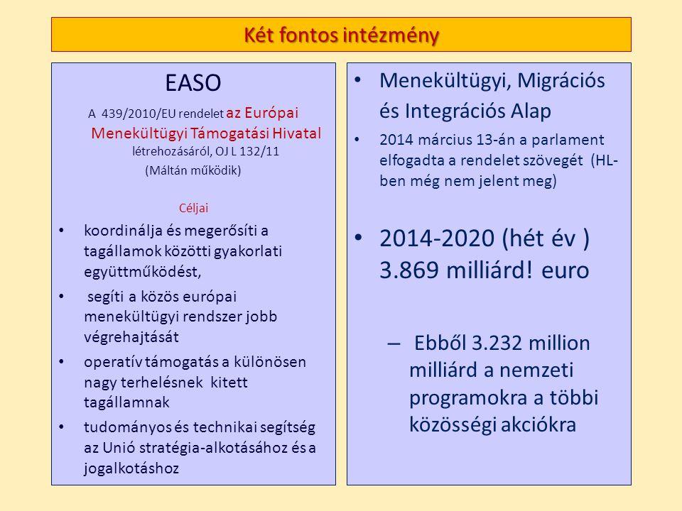 2014-2020 (hét év ) 3.869 milliárd! euro