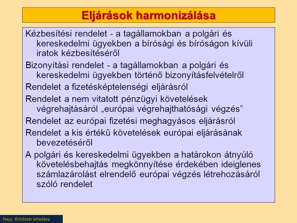 Eljárások harmonizálása