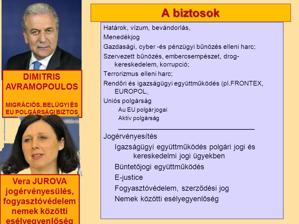 A biztosok DIMITRIS AVRAMOPOULOS Vera JUROVA