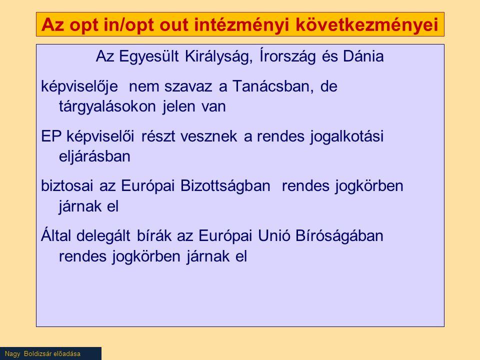 Az opt in/opt out intézményi következményei