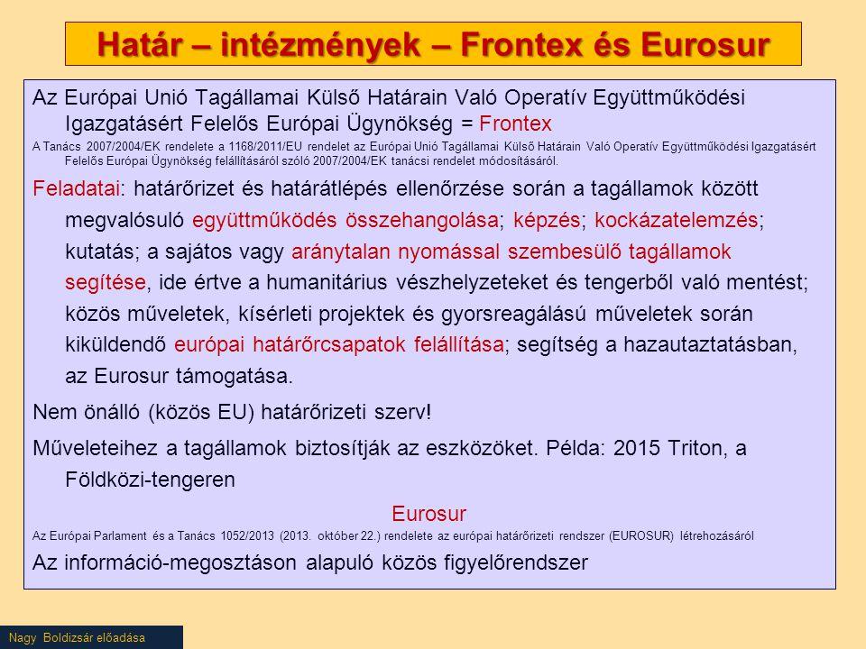 Határ – intézmények – Frontex és Eurosur