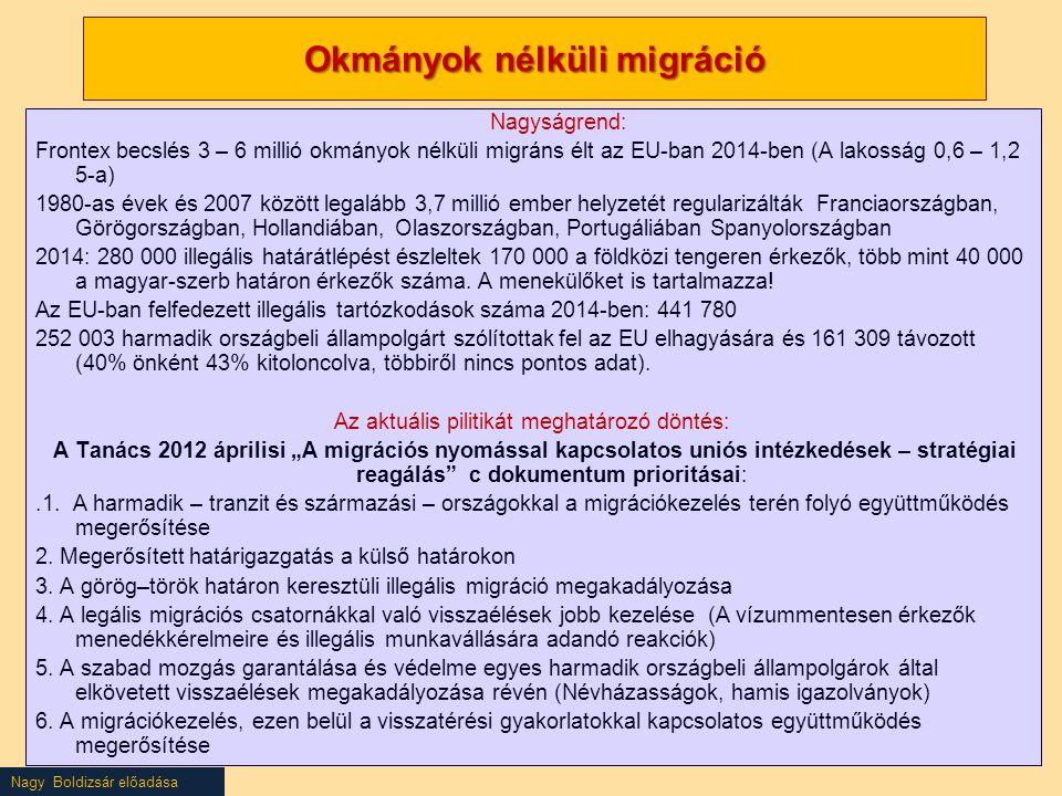Okmányok nélküli migráció