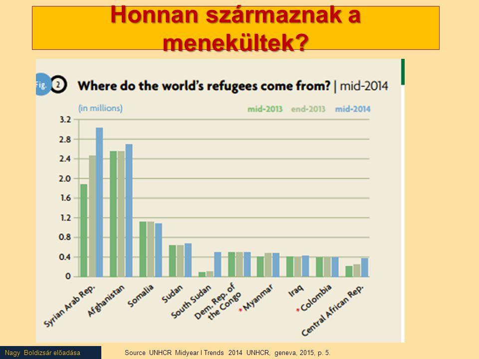 Honnan származnak a menekültek