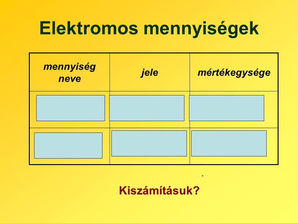 Elektromos mennyiségek