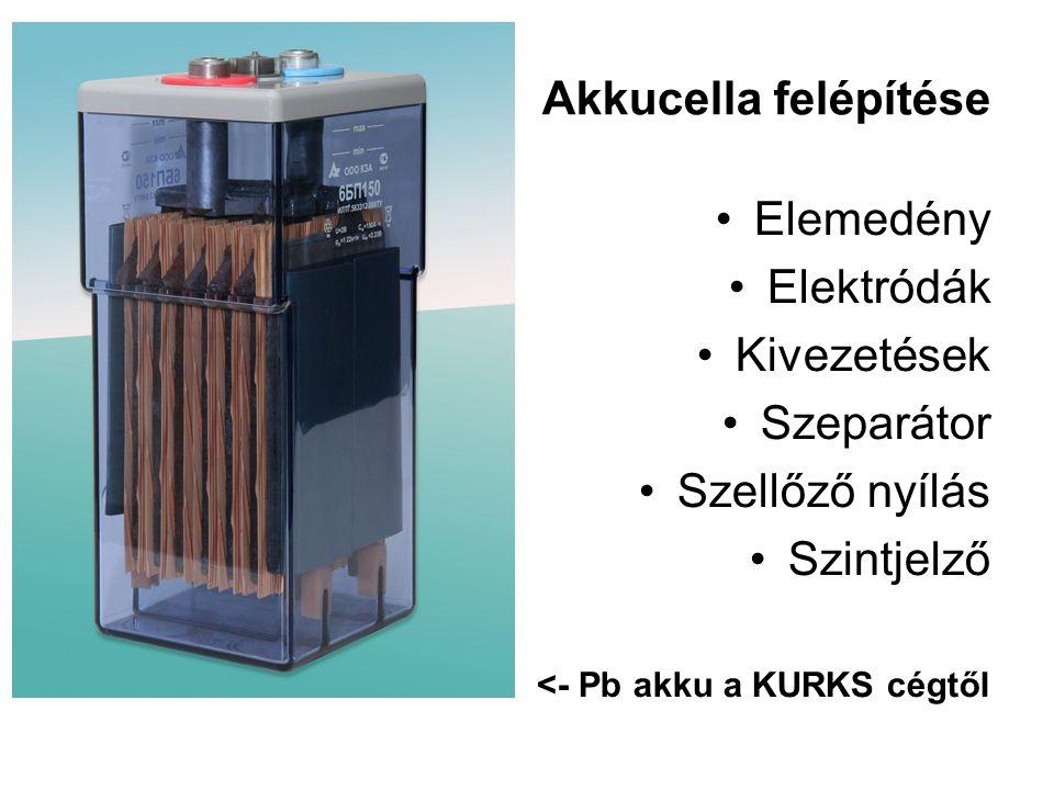 Akkucella felépítése Elemedény Elektródák Kivezetések Szeparátor