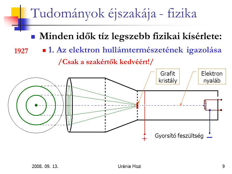 Tudományok éjszakája - fizika