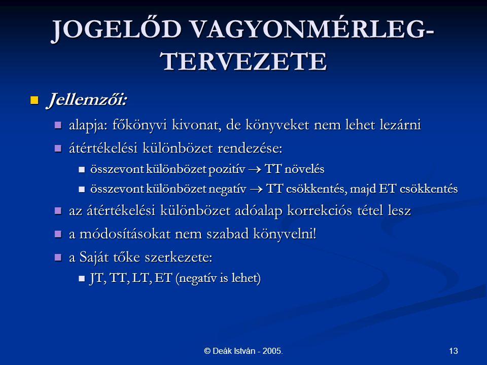 JOGELŐD VAGYONMÉRLEG-TERVEZETE