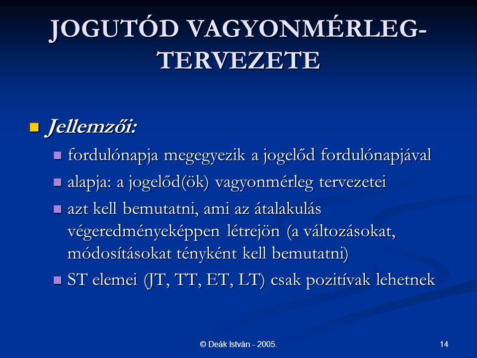 JOGUTÓD VAGYONMÉRLEG-TERVEZETE
