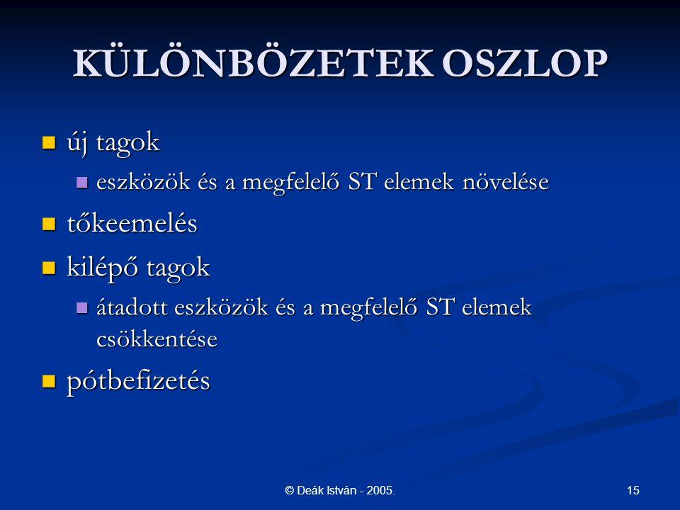 KÜLÖNBÖZETEK OSZLOP új tagok tőkeemelés kilépő tagok pótbefizetés