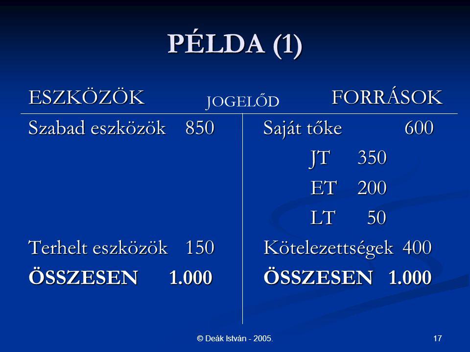 PÉLDA (1) ESZKÖZÖK FORRÁSOK Szabad eszközök 850 Saját tőke 600 JT 350