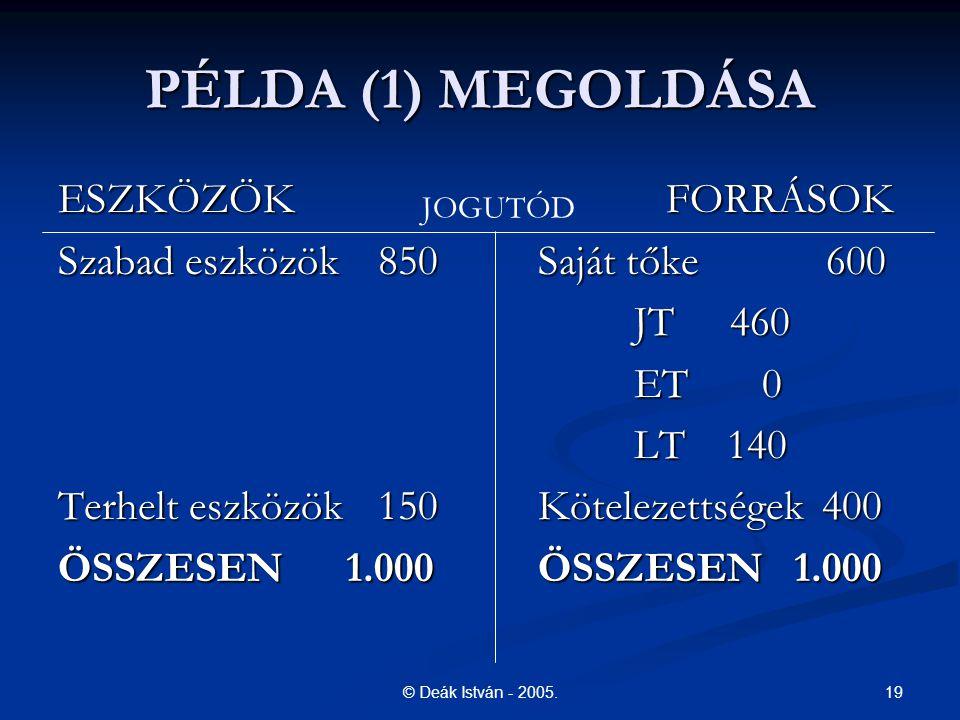 PÉLDA (1) MEGOLDÁSA ESZKÖZÖK FORRÁSOK