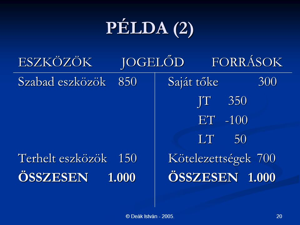 PÉLDA (2) ESZKÖZÖK JOGELŐD FORRÁSOK Szabad eszközök 850 Saját tőke 300