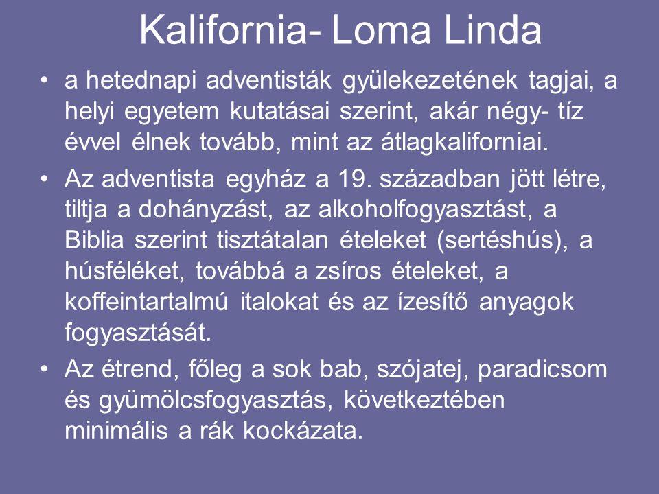 Kalifornia- Loma Linda