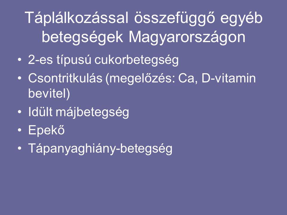 Táplálkozással összefüggő egyéb betegségek Magyarországon