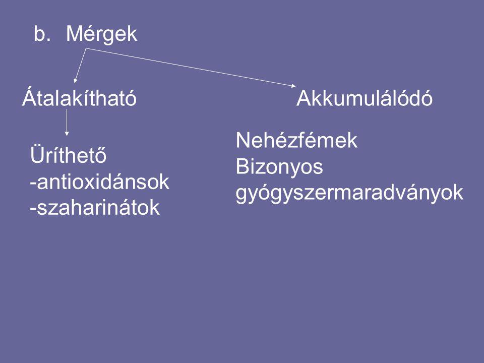 Mérgek Átalakítható. Akkumulálódó. Nehézfémek. Bizonyos gyógyszermaradványok. Üríthető. -antioxidánsok.